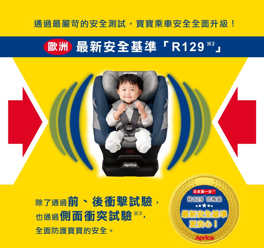 新安全基準R129早わかり